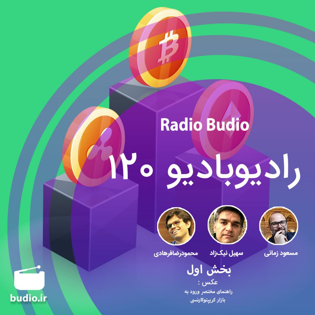 Radio_Budio_Episode_0120_Part_1